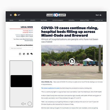 https://www.local10.com/news/local/2021/08/07/covid-19-cases-continue-rising-hospital-beds-filling-up-across-miami-dade-and-broward/